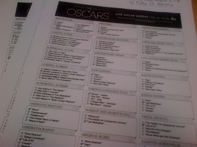 Marking the Oscar prediction competition I run at work